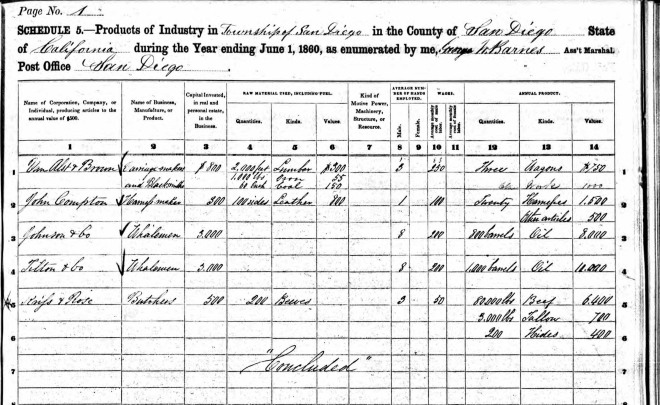 industrial-census-1860